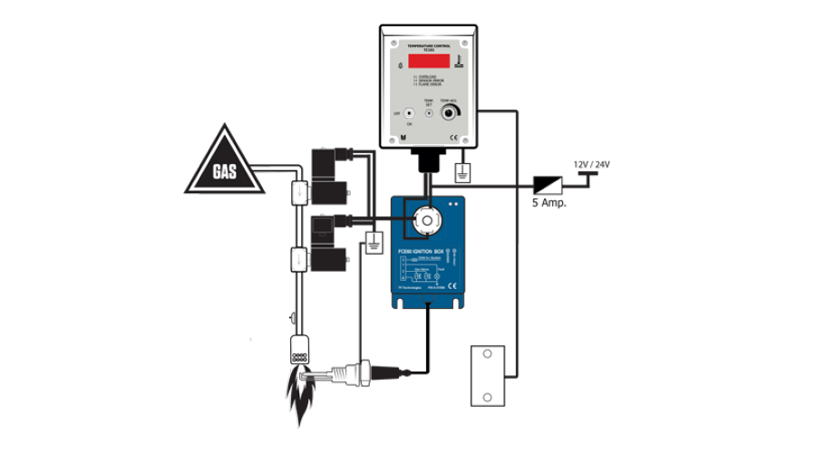 FCE60 with temperature control system TC101